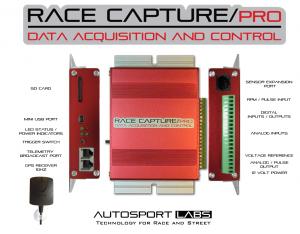 RaceCapture/Pro infographic1