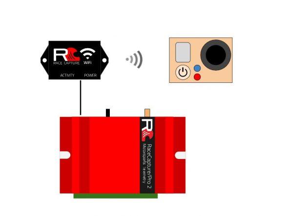 RCP WiFi Module GoPro