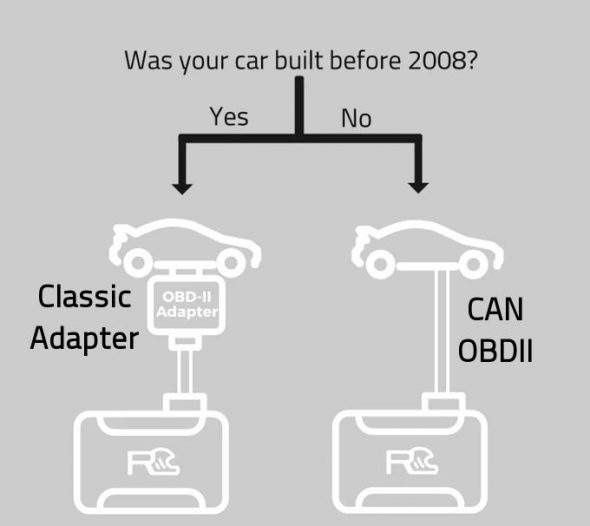 obd2can_diagram