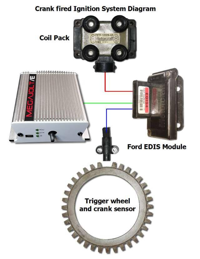 megajoltemk2systemdiagram megajoltemk2led3quarter megajoltemk2ledend  megajoltemk2molex3quarter: ford duratec ignition system wiring diagram at